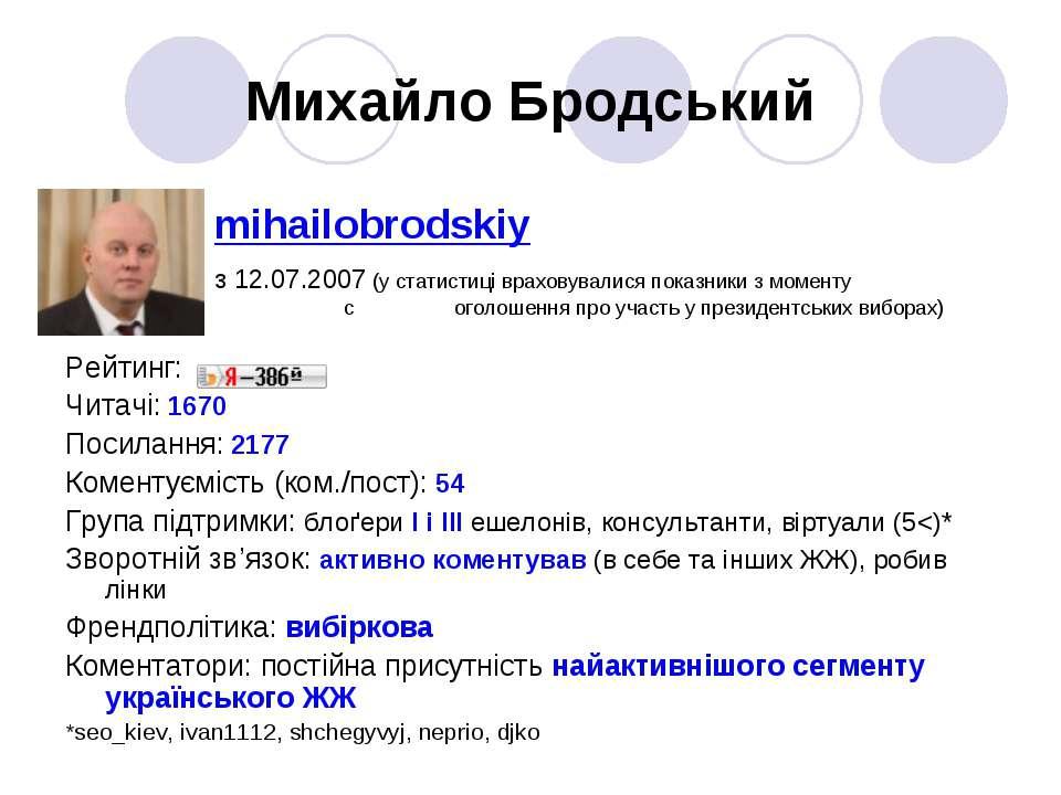 Михайло Бродський mihailobrodskiy з 12.07.2007 (у статистиці враховувалися по...