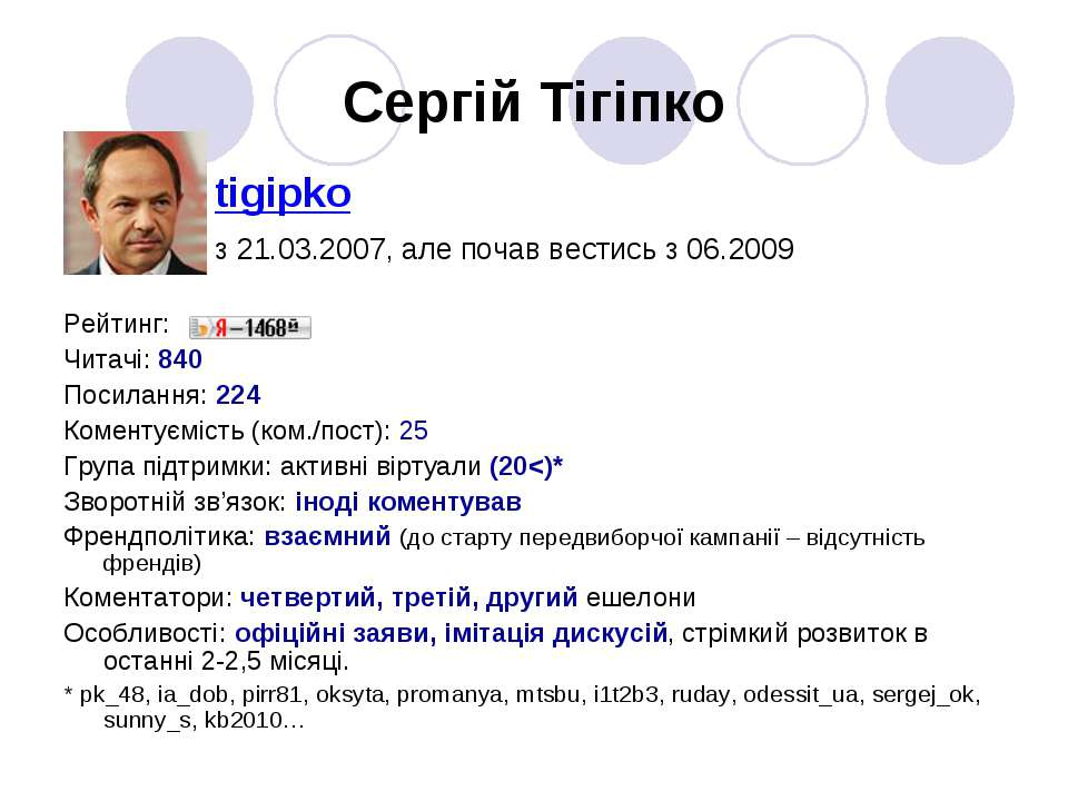 Сергій Тігіпко tigipko з 21.03.2007, але почав вестись з 06.2009 Рейтинг: Чит...