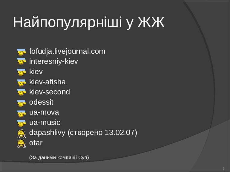 Найпопулярніші у ЖЖ fofudja.livejournal.com interesniy-kiev kiev kiev-afisha ...