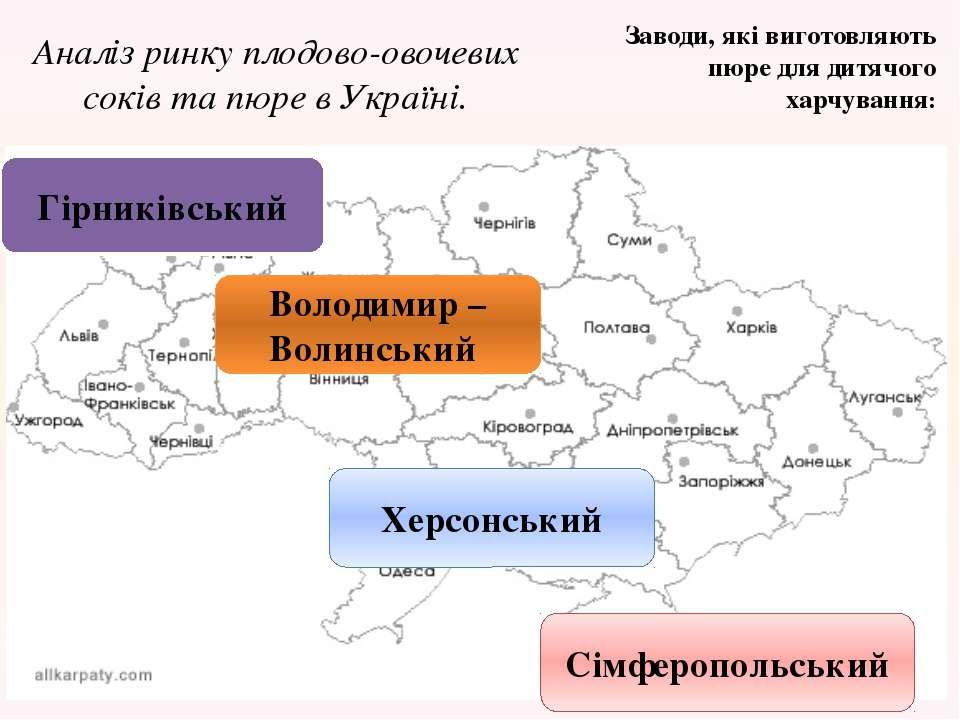 Аналіз ринку плодово-овочевих соків та пюре в Україні.