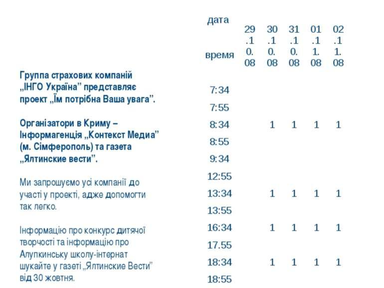 """Группа страхових компаній """"ІНГО Україна"""" представляє проект """"Їм потрібна Ваша..."""