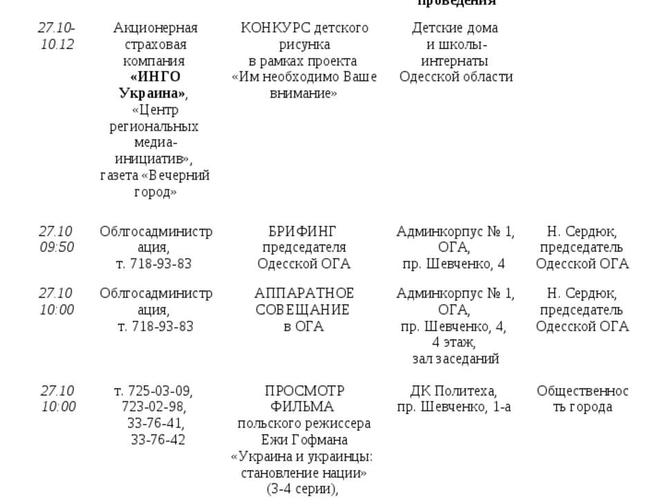 ІА Контекст Причорномор'є, Одеса Інформаційна підтримка Ожидаются дополнения ...