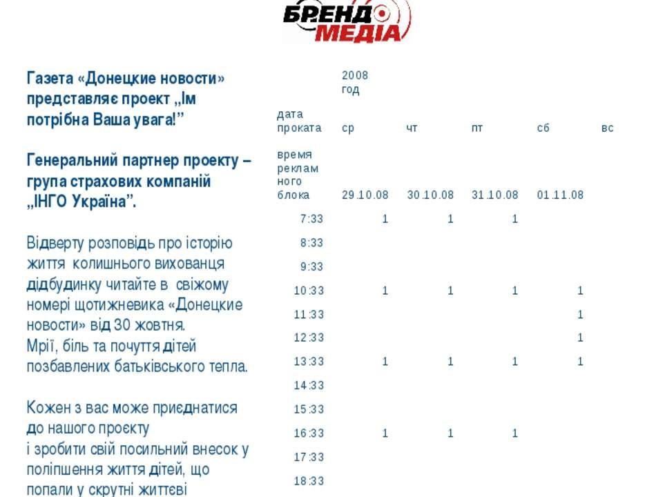 Донецкие новости, Донецьк ФМ-підтримка Газета «Донецкие новости» представляє ...