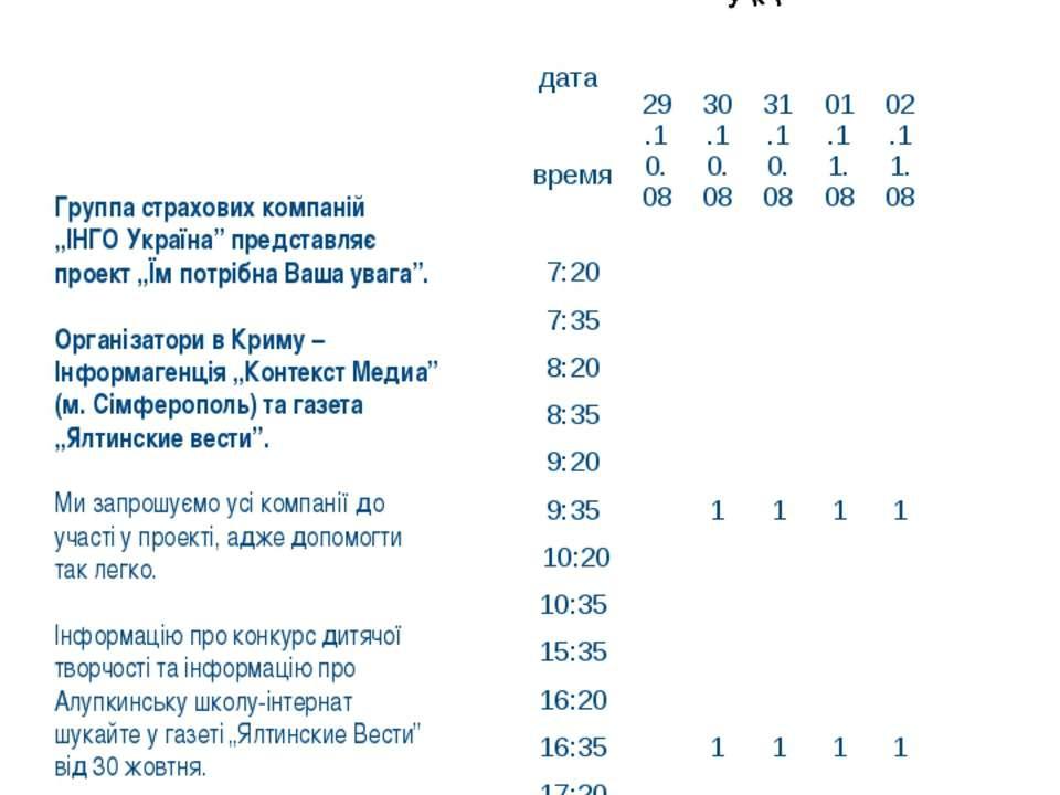 Текст ФМ-анонсу: Ялтинские вести, Ялта ФМ-підтримка Группа страхових компаній...