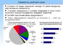 В області 42 вищих навчальних заклади І-ІV рівнів акредитації (від училища до...