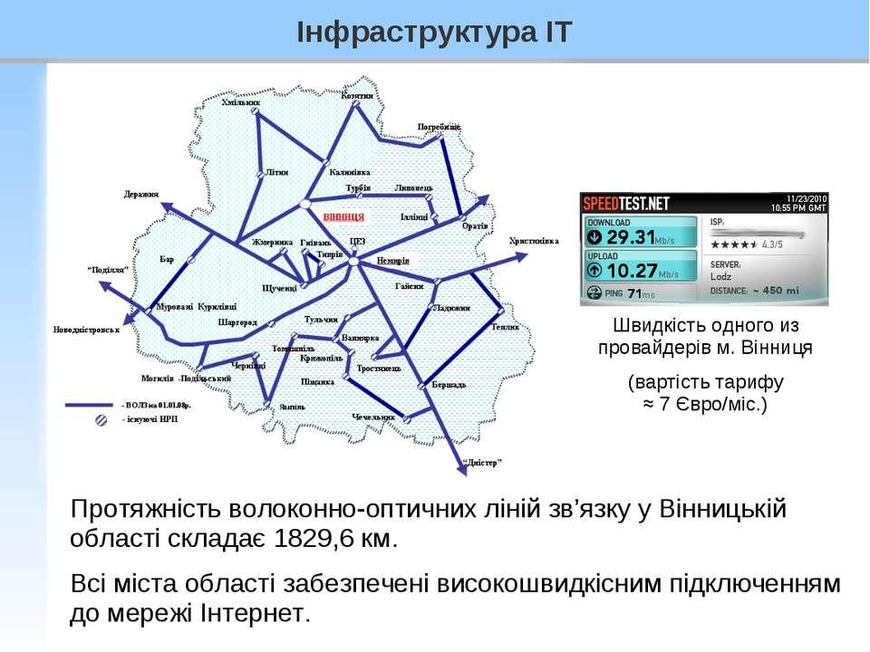 Протяжність волоконно-оптичних ліній зв'язку у Вінницькій області складає 182...
