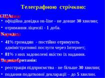 Телеграфною стрічкою: офіційна довідка on-line - не довше 30 хвилин; отриманн...