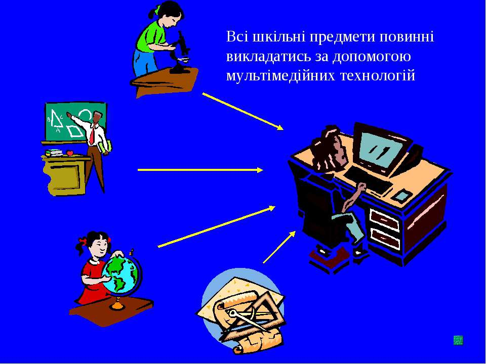 Всі шкільні предмети повинні викладатись за допомогою мультімедійних технологій