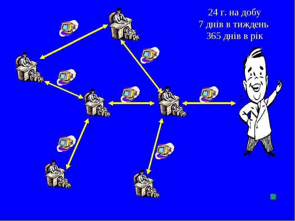24 г. на добу 7 днів в тиждень 365 днів в рік