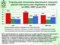 * Узагальнені показники фактичних середніх рівній торговельних надбавок в Укр...