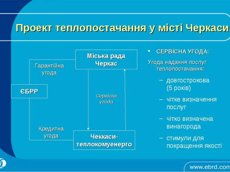 Проект теплопостачання у місті Черкаси Чеккаси- теплокомуенерго ЄБРР Сервісна...