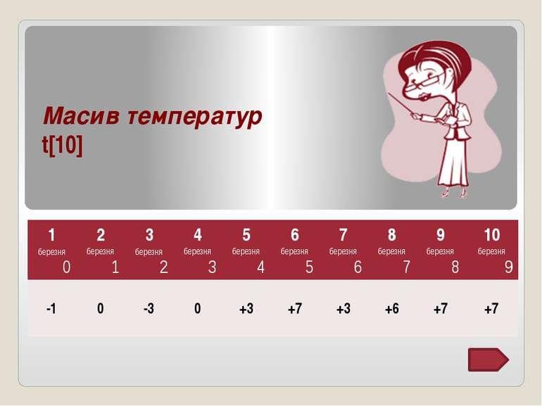 КАРТКА № 3 У цьому фрагменті програми обчислюється кількість теплих днів (тем...