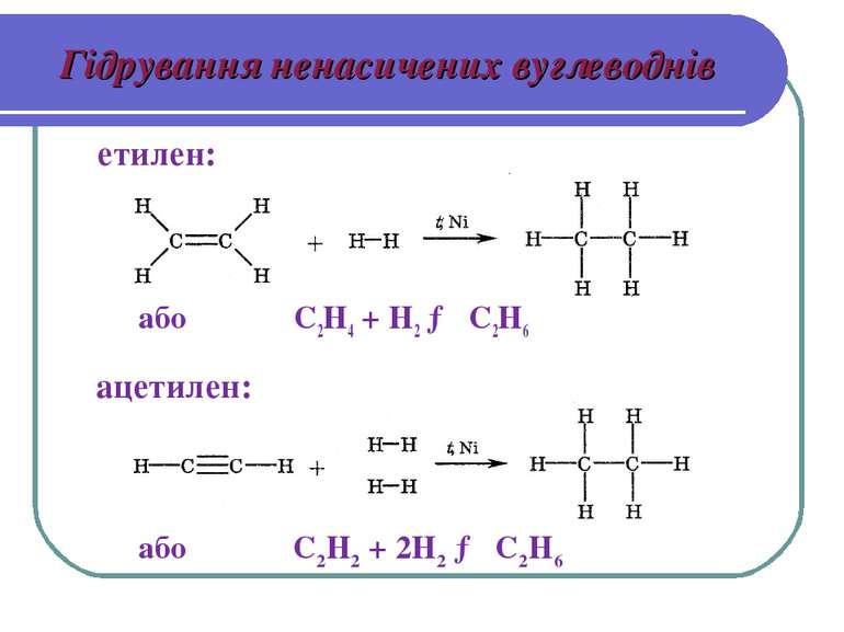 Гідрування ненасичених вуглеводнів або С2Н4 + H2 → C2H6 етилен: ацетилен: або...