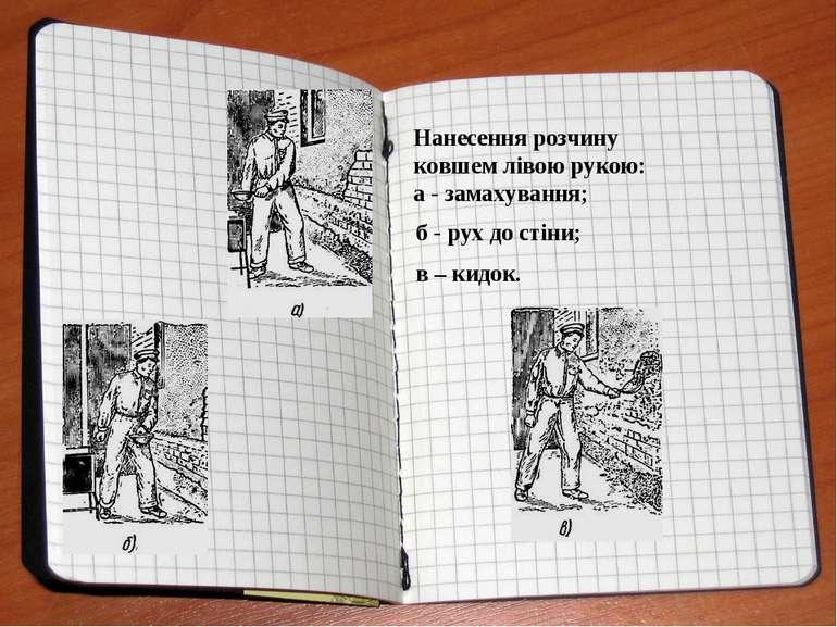 Нанесення розчину ковшем лівою рукою: а - замахування; б - рух до стіни; в – ...