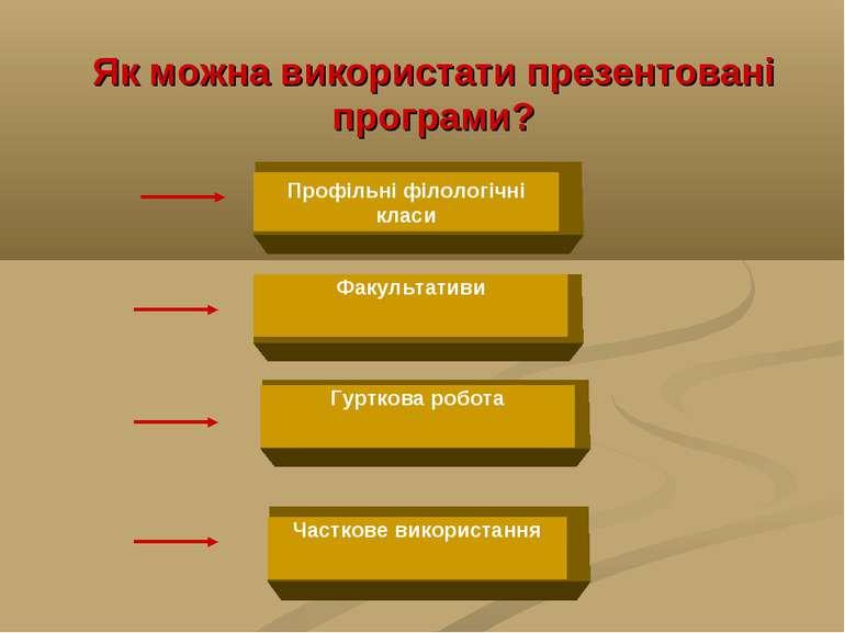 Як можна використати презентовані програми?
