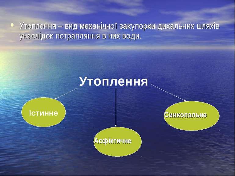 Утоплення – вид механічної закупорки дихальних шляхів унаслідок потрапляння в...