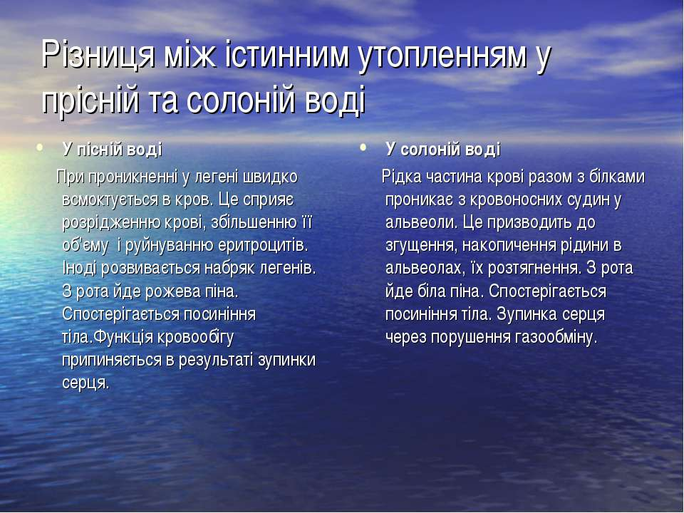 Різниця між істинним утопленням у прісній та солоній воді У пісній воді При п...