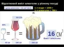 1 л води = 1000 г 1 л алкоголю = 790 г Вміст алкоголю Відсотковий вміст алког...