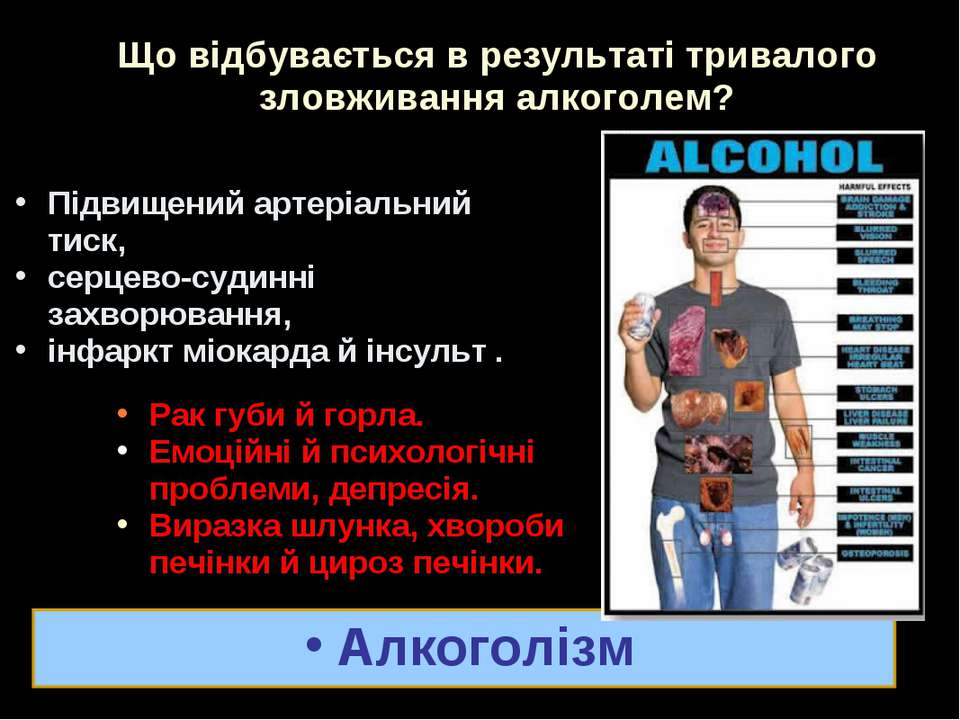 Що відбувається в результаті тривалого зловживання алкоголем? Підвищений арте...