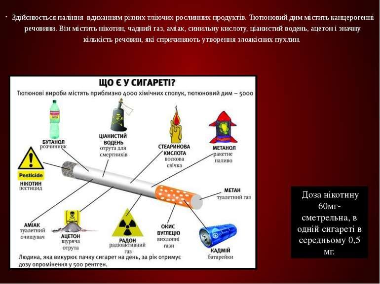 Здійснюється паління вдиханням різних тліючих рослинних продуктів. Тютюновий...