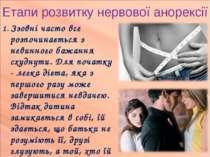 Етапи розвитку нервової анорексії 1. Ззовні часто все розпочинається з невинн...