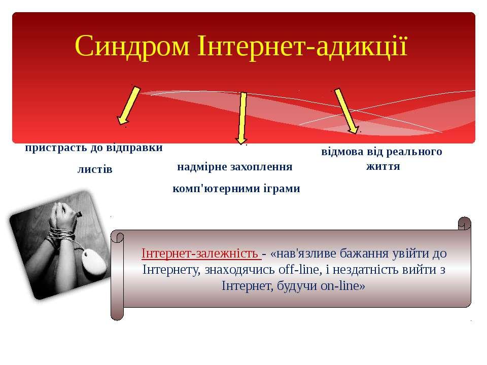 Синдром Інтернет-адикції пристрасть до відправки листів надмірне захоплення к...