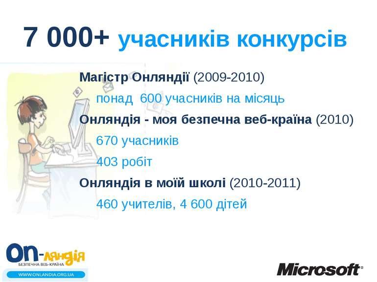 7 000+ учасників конкурсів Магістр Онляндії (2009-2010) понад 600 учасників н...