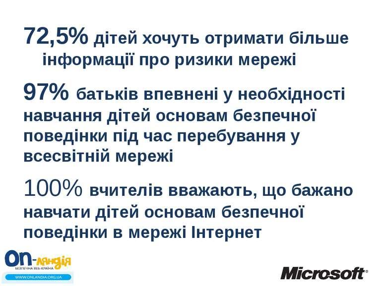 72,5% дітей хочуть отримати більше інформації про ризики мережі 97% батьків в...