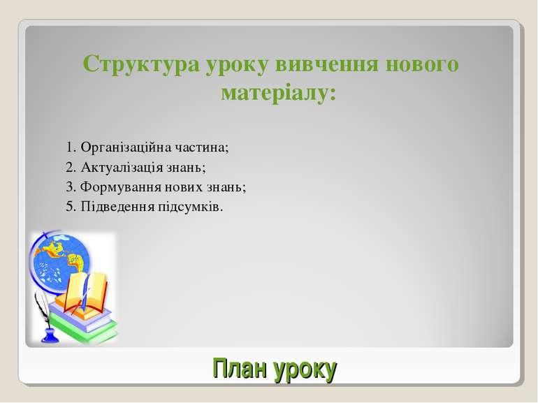 План уроку Структура уроку вивчення нового матеріалу: 1. Організаційна частин...