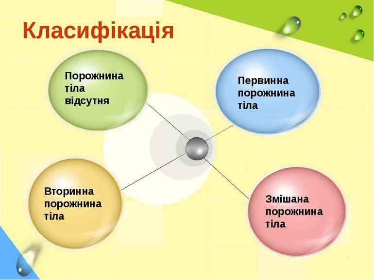 Класифікація Порожнина тіла відсутня Вторинна порожнина тіла Змішана порожнин...