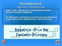 Бессуффиксный (нулевая суффиксация) Новое слово образуется от производящей ос...