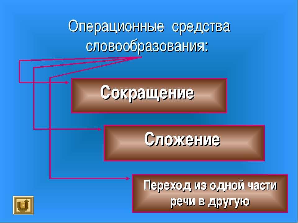 Операционные средства словообразования: Сокращение Сложение Переход из одной ...