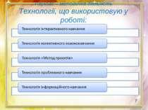 Науково – методична діяльність Технології, що використовую у роботі: 7