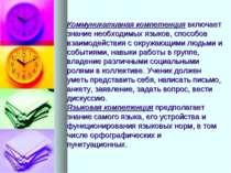Коммуникативная компетенция включает знание необходимых языков, способов взаи...