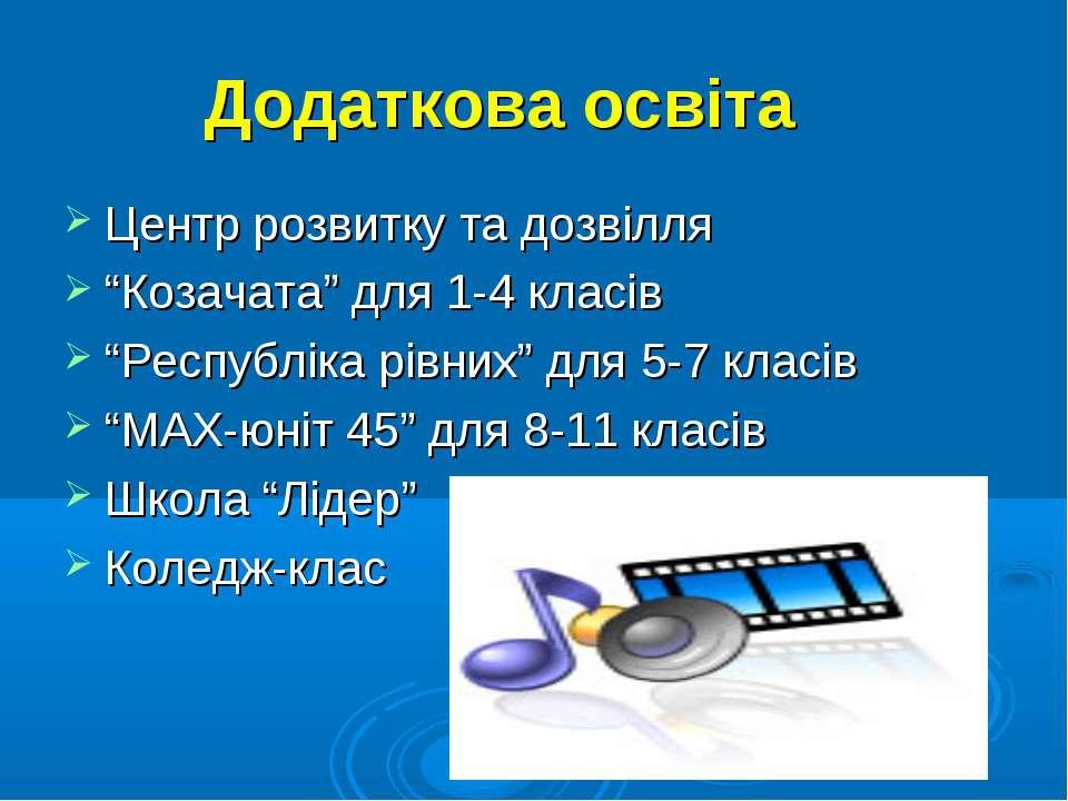 """Додаткова освіта Центр розвитку та дозвілля """"Козачата"""" для 1-4 класів """"Респуб..."""