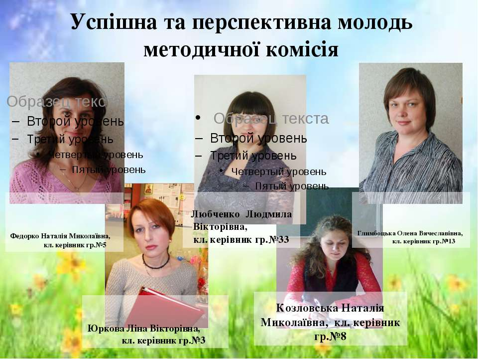 Успішна та перспективна молодь методичної комісія Федорко Наталія Миколаївна,...