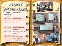 Виховна робота з хімії Дата проведення Тема, клас 2011 - 2012 Найрозумніший 2...