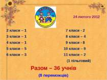 2 класи – 1 7 класи - 2 2 класи – 1 7 класи - 2 3 класи – 1 8 класи – 4 4 кла...