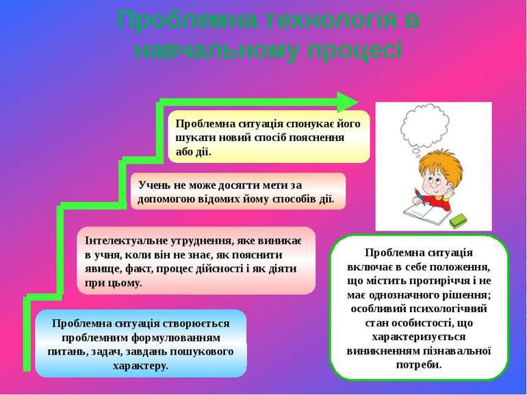Проблемна технологія в навчальному процесі