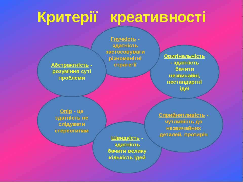 Критерії креативності