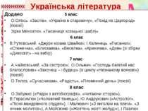 Українська література Додано 5 клас О.Олесь. «Заспів», «Україна в старовину»...