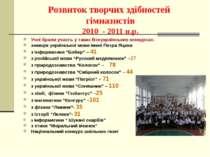 Розвиток творчих здібностей гімназистів 2010 - 2011 н.р. Учні брали участь у ...
