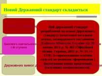 Новий Державний стандарт складається Загальної характеристики складових зміст...