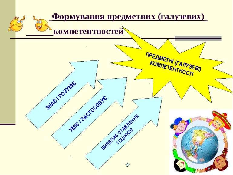 Формування предметних (галузевих) компетентностей ПРЕДМЕТНІ (ГАЛУЗЕВІ) КОМПЕТ...