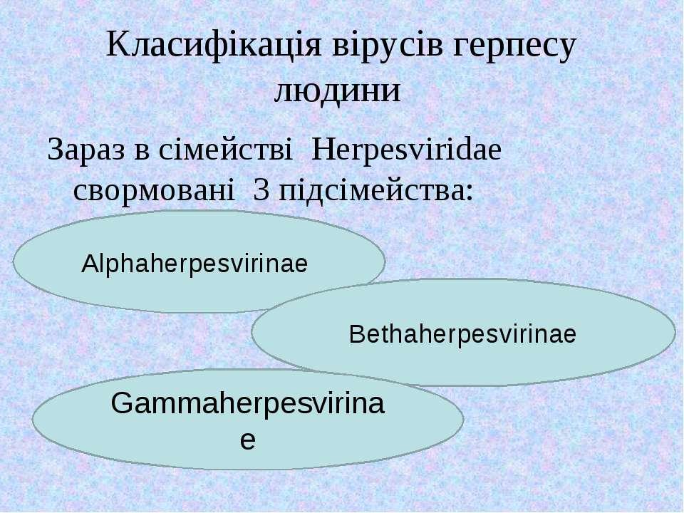 Класифікація вірусів герпесу людини Зараз в сімействі Herpesviridae свормован...
