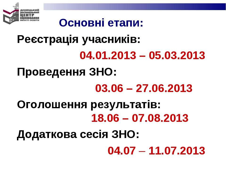 Основні етапи: Реєстрація учасників: 04.01.2013 – 05.03.2013 Проведення ЗНО: ...