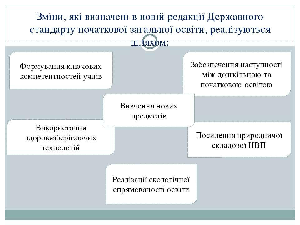 Зміни, які визначені в новій редакції Державного стандарту початкової загальн...