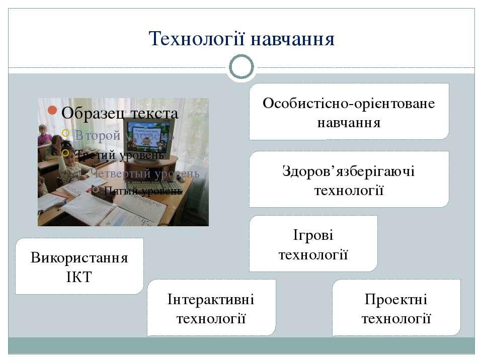 Технології навчання