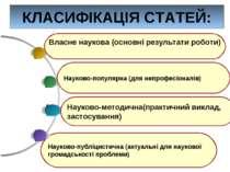 КЛАСИФІКАЦІЯ СТАТЕЙ: Науково-публіцистична (актуальні для наукової громадсько...