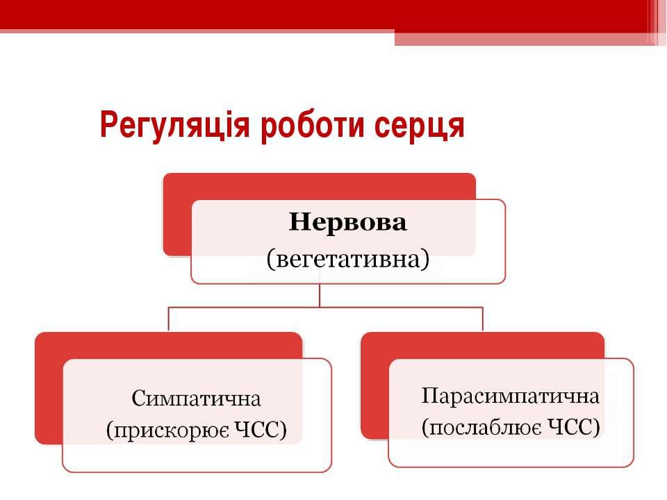 Регуляція роботи серця